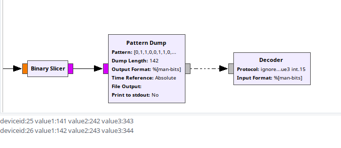 SensePost | Decoding rf protocols within grc